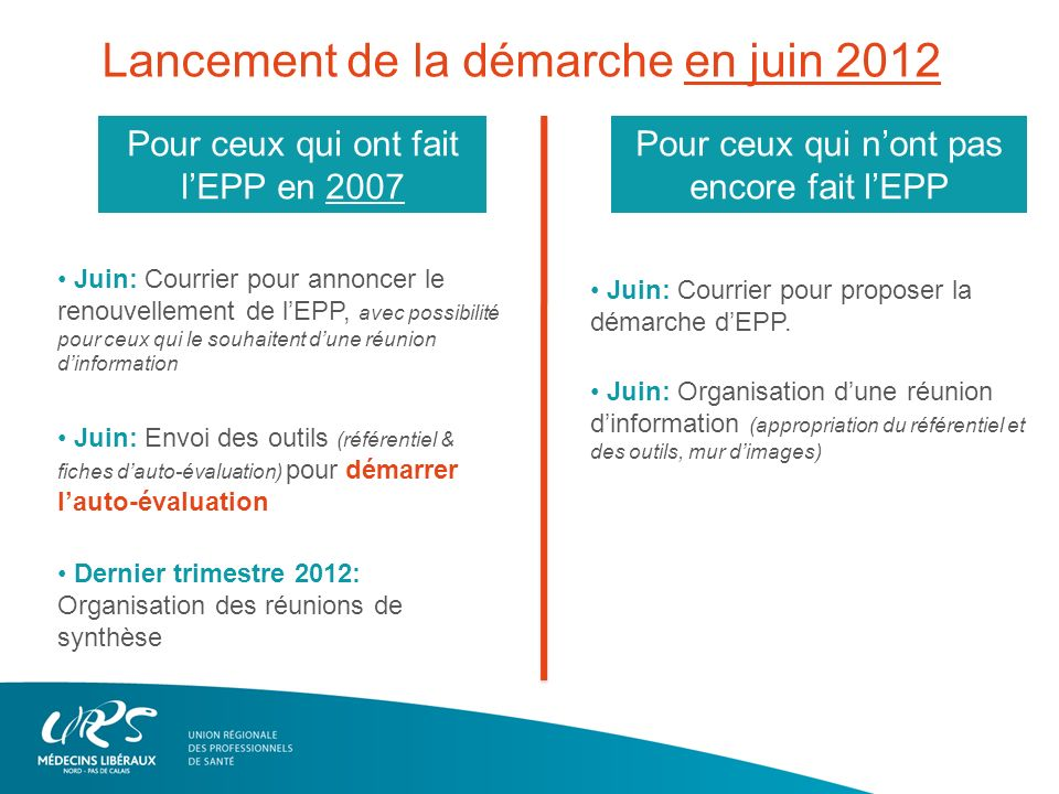 Lancement de la démarche en juin 2012
