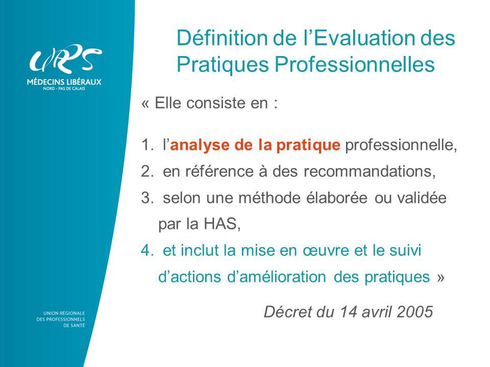 Définition de l'Evaluation des Pratiques Professionnelles