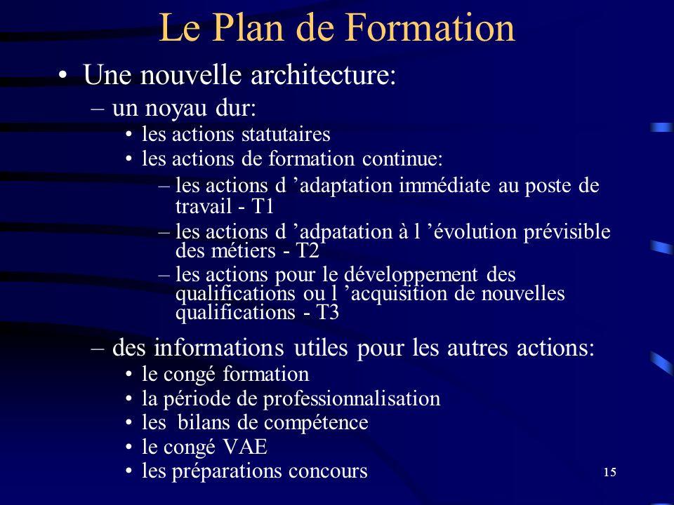 Le Plan de Formation Une nouvelle architecture: un noyau dur:
