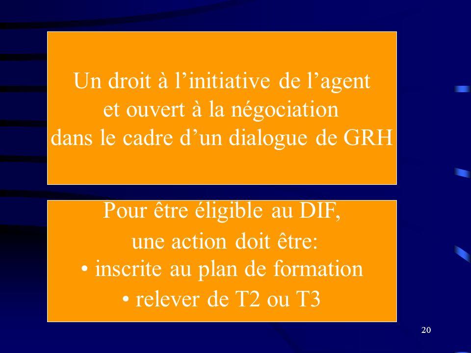 Un droit à l'initiative de l'agent et ouvert à la négociation