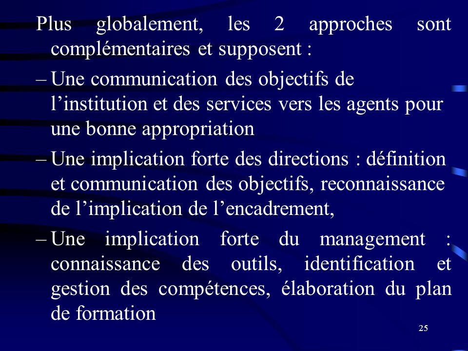 Plus globalement, les 2 approches sont complémentaires et supposent :