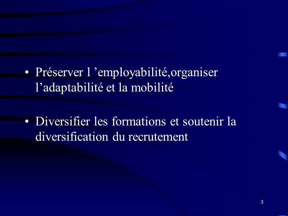 Préserver l 'employabilité,organiser l'adaptabilité et la mobilité