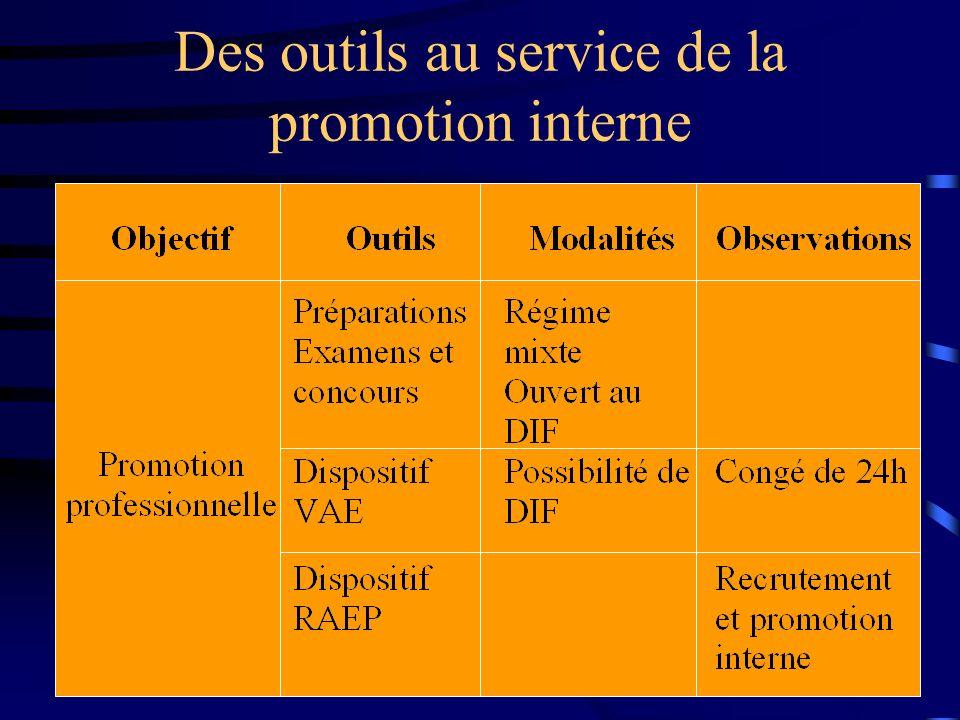 Des outils au service de la promotion interne