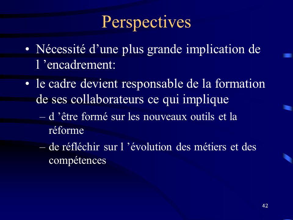 30/03/2017 Perspectives. Nécessité d'une plus grande implication de l 'encadrement: