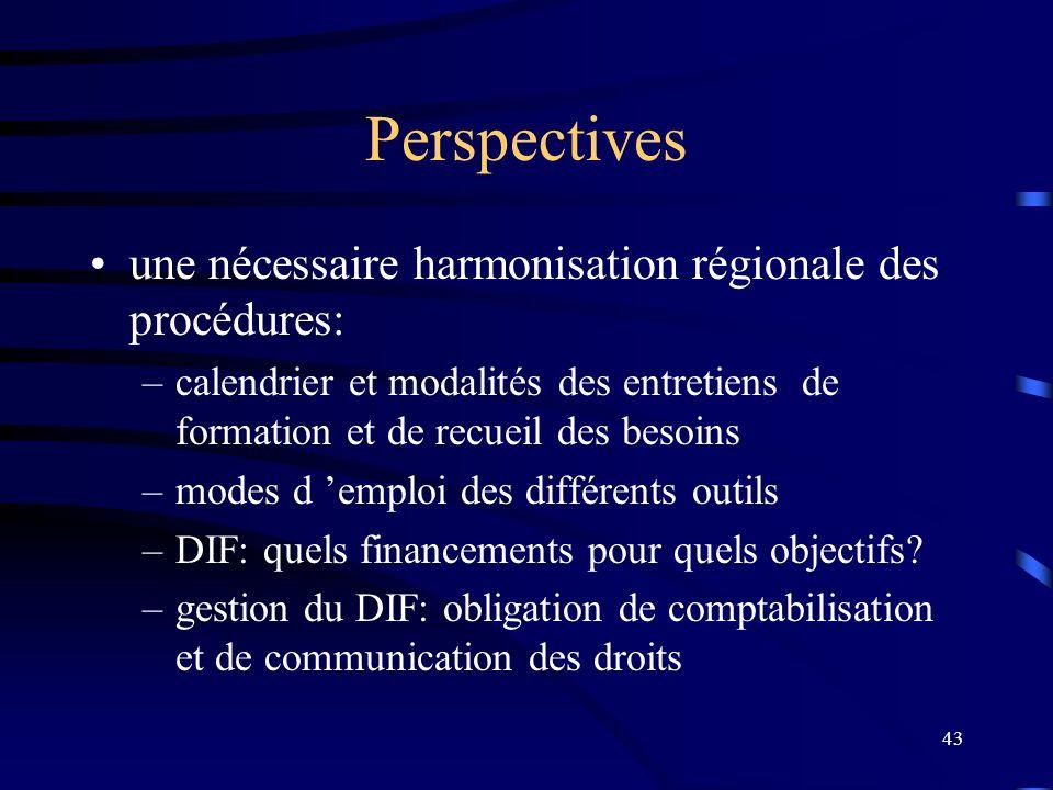 Perspectives une nécessaire harmonisation régionale des procédures: