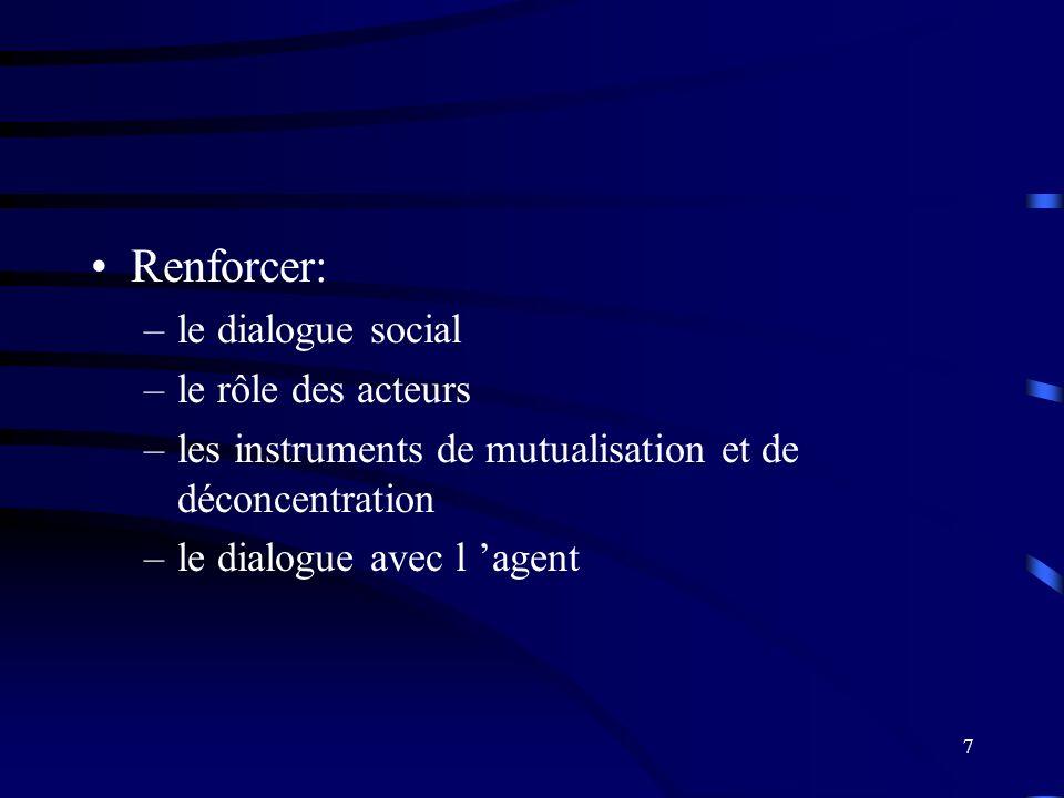 Renforcer: le dialogue social le rôle des acteurs