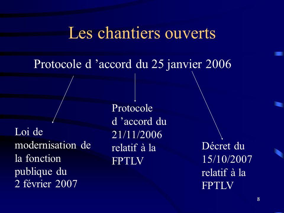 Les chantiers ouverts Protocole d 'accord du 25 janvier 2006