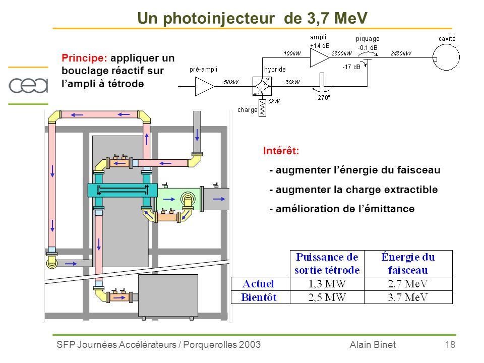 Un photoinjecteur de 3,7 MeV