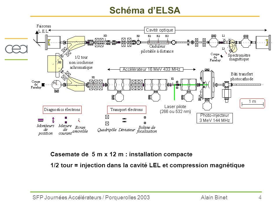 Schéma d'ELSA Casemate de 5 m x 12 m : installation compacte