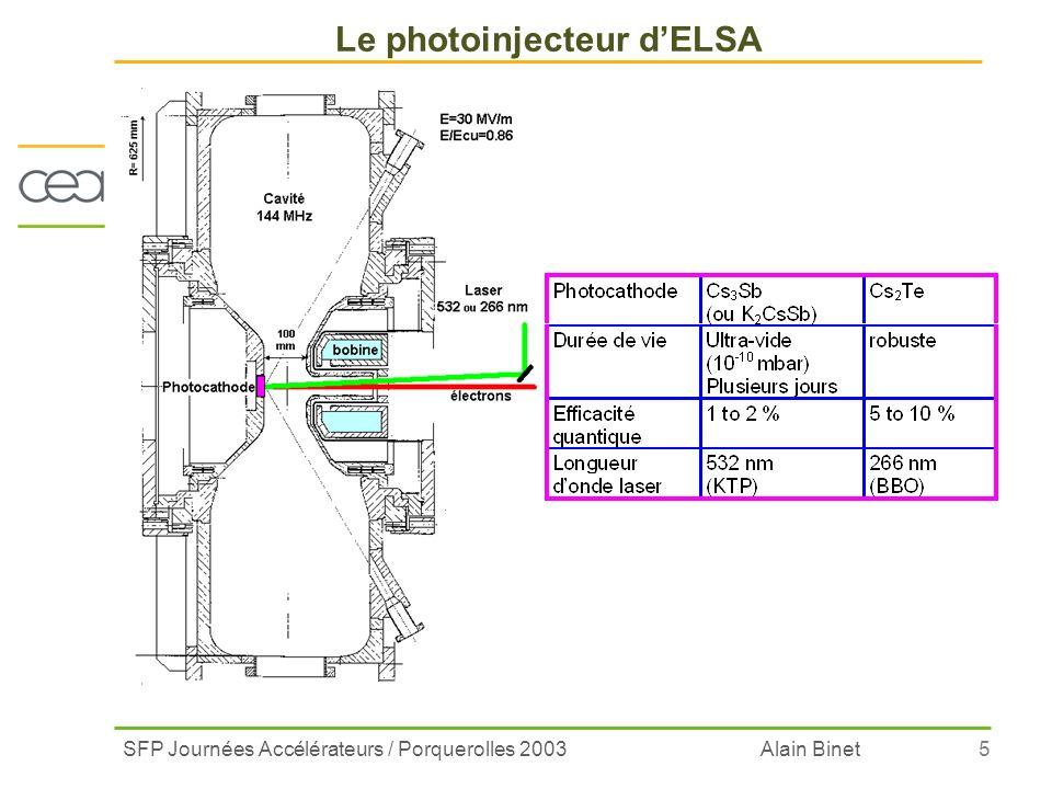 Le photoinjecteur d'ELSA