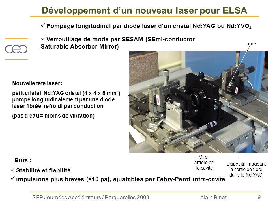 Développement d'un nouveau laser pour ELSA