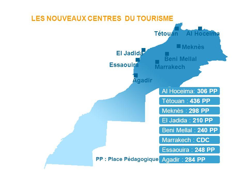 LES NOUVEAUX CENTRES DU TOURISME