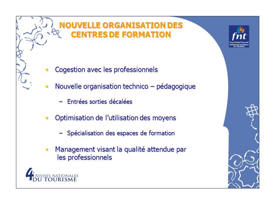 NOUVELLE ORGANISATION DES CENTRES DE FORMATION