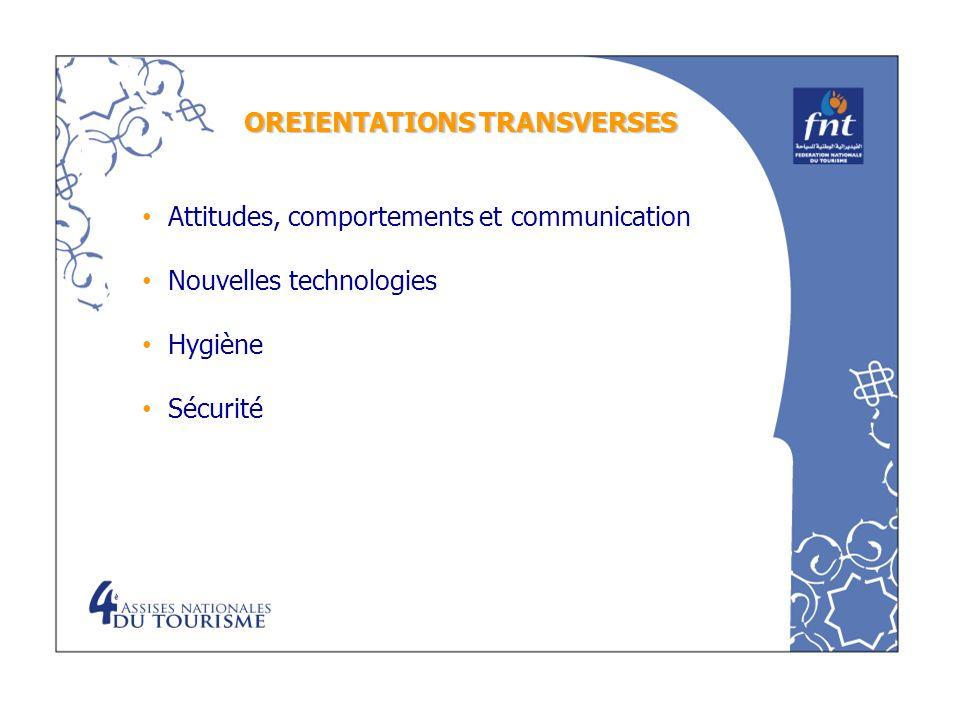 OREIENTATIONS TRANSVERSES