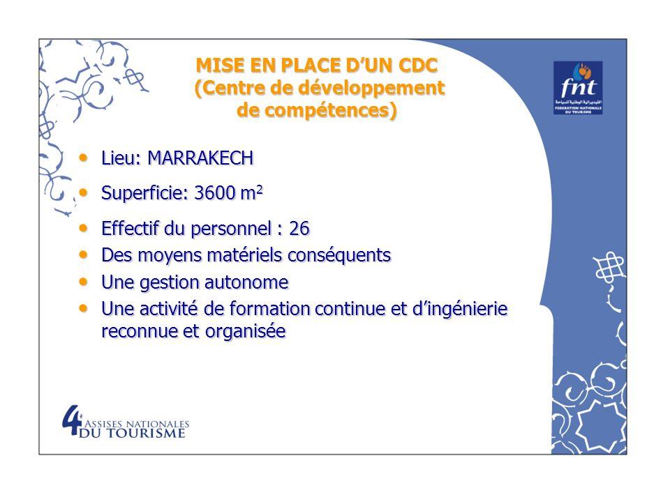 MISE EN PLACE D'UN CDC (Centre de développement de compétences)