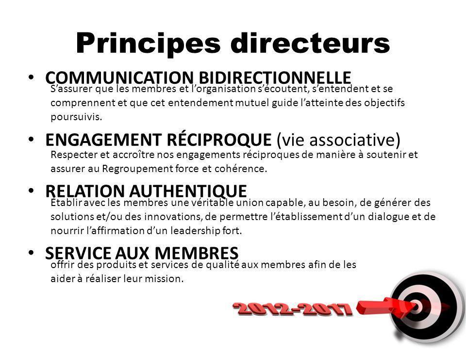 Principes directeurs COMMUNICATION BIDIRECTIONNELLE
