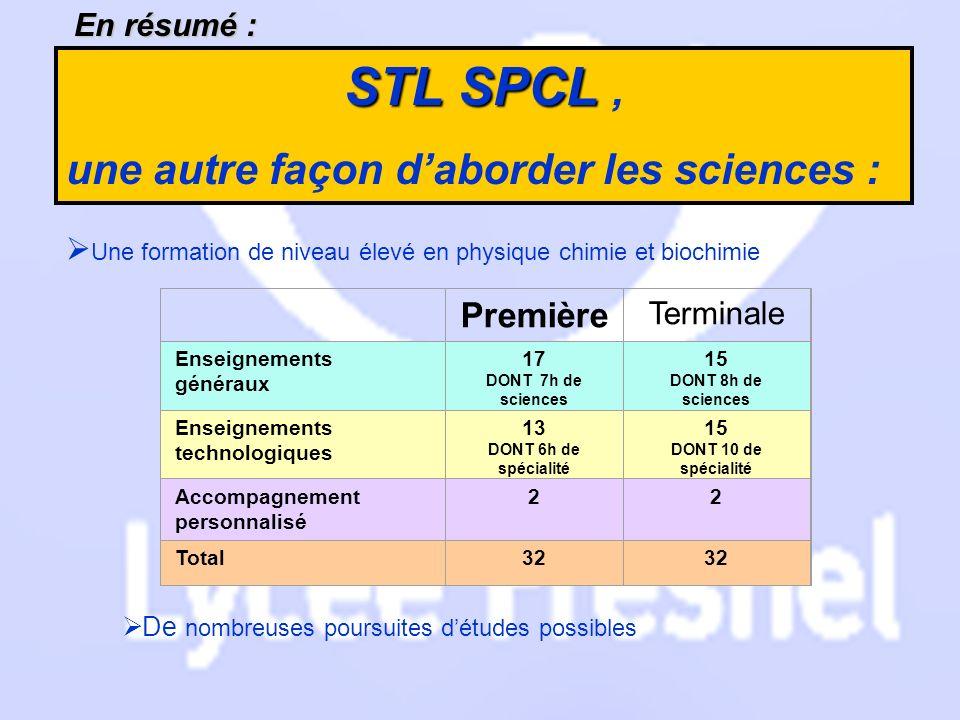 STL SPCL , une autre façon d'aborder les sciences : Première