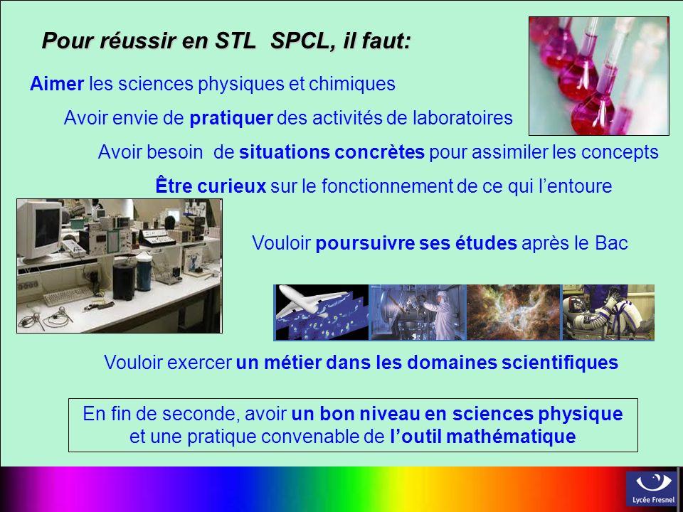 Pour réussir en STL SPCL, il faut: