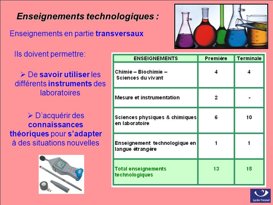 De savoir utiliser les différents instruments des laboratoires