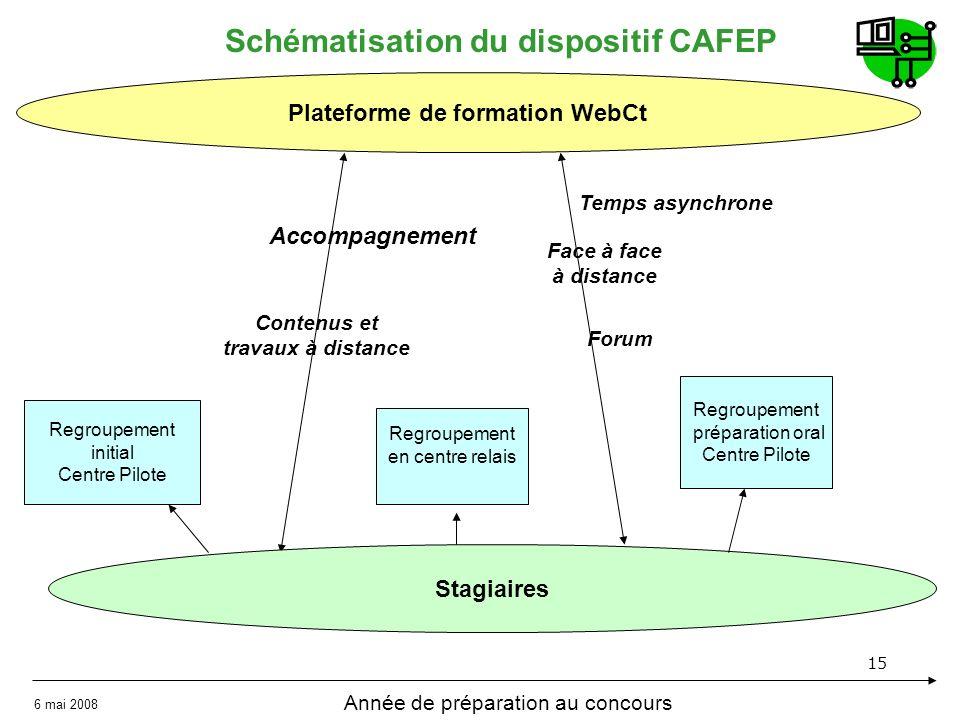 « aide à la réussite au Cafep par la Foad »