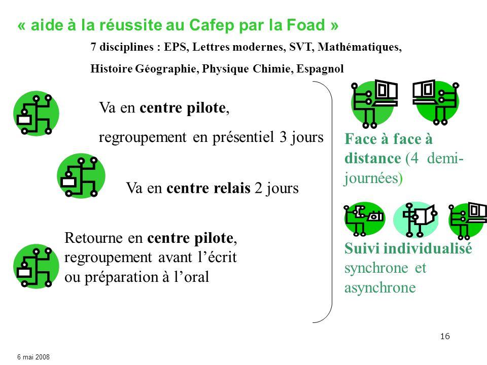 Le cas de l'aide à la réussite au « Cafep par la Foad »