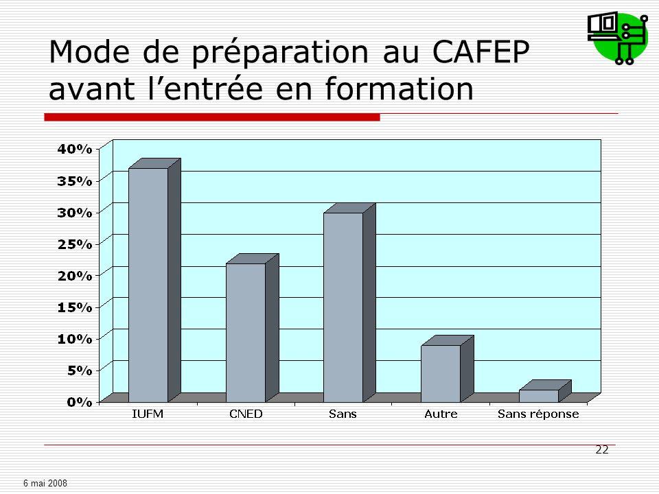 Réussites au CAFEP et au CAER de 2003 à 2006 : 57 sur 90 soit 63%