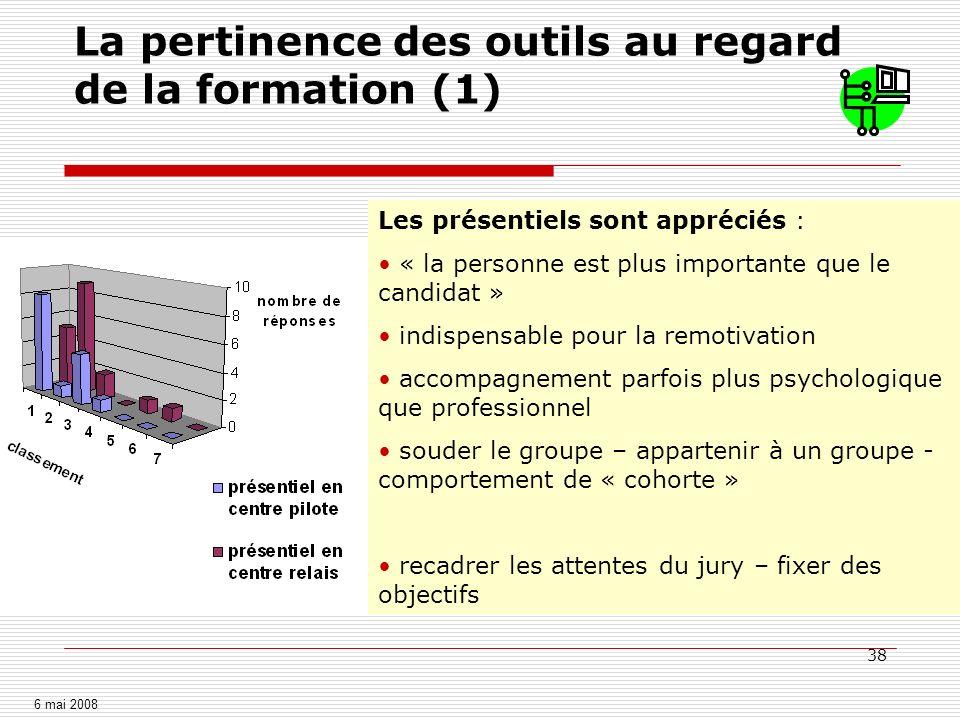 La pertinence des outils au regard de la formation (2)