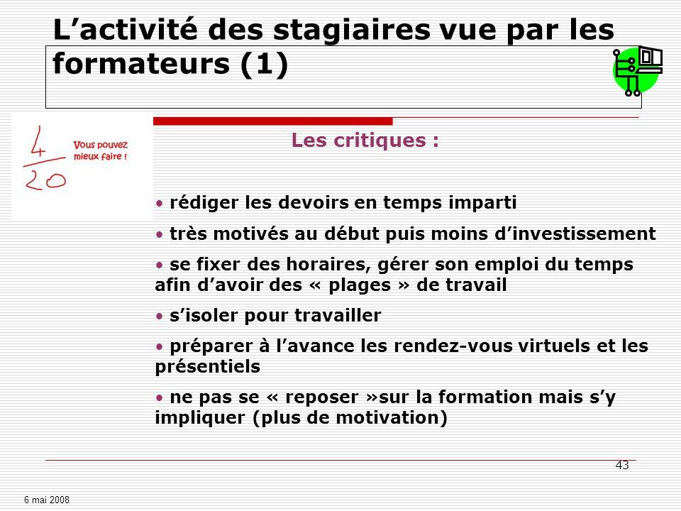 L'activité des stagiaires vue par les formateurs (2)