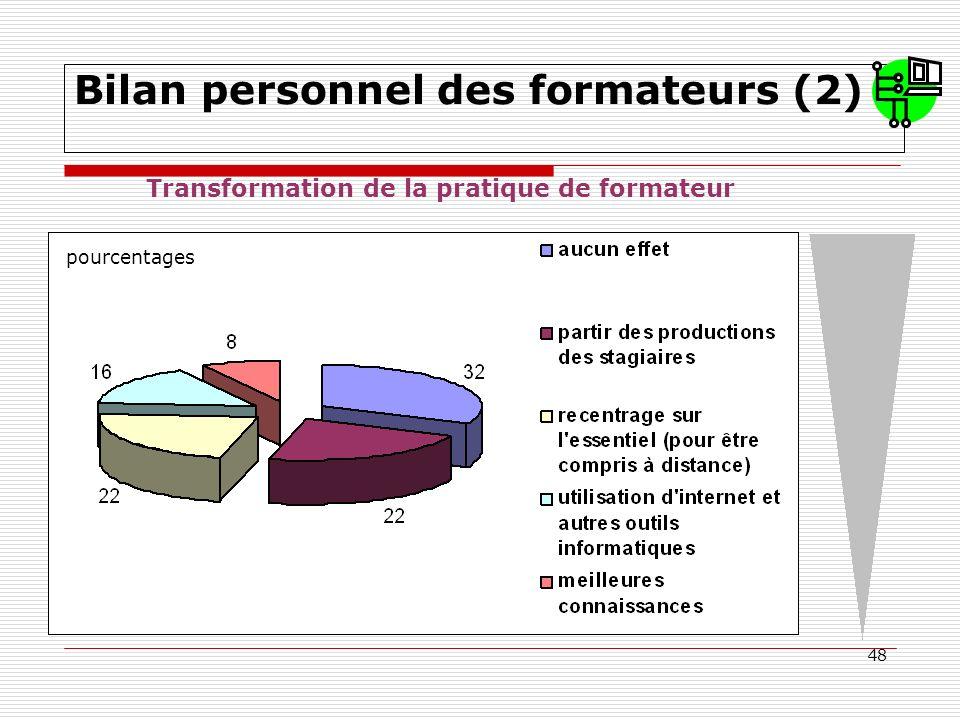 Bilan personnel des formateurs (3)