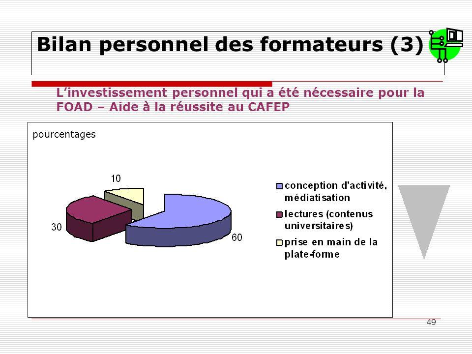 Bilan personnel des formateurs (4)