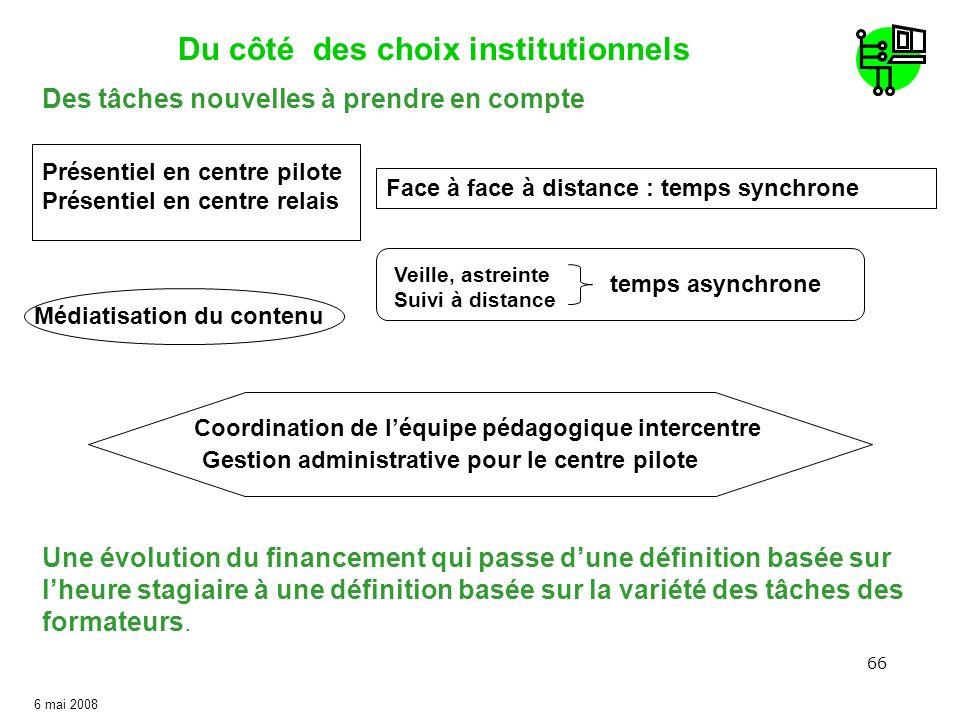 Du côté des choix institutionnels