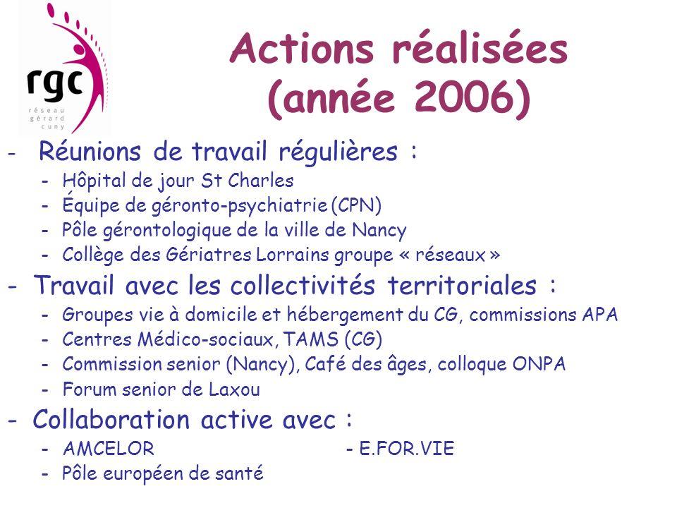 Actions réalisées (année 2006)