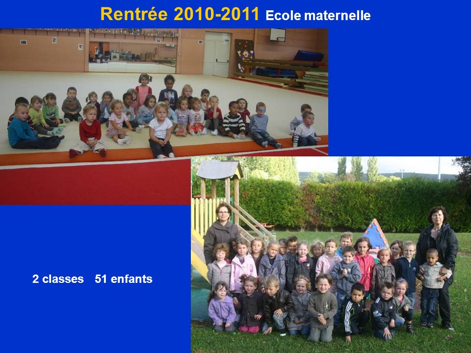 Rentrée 2010-2011 Ecole maternelle