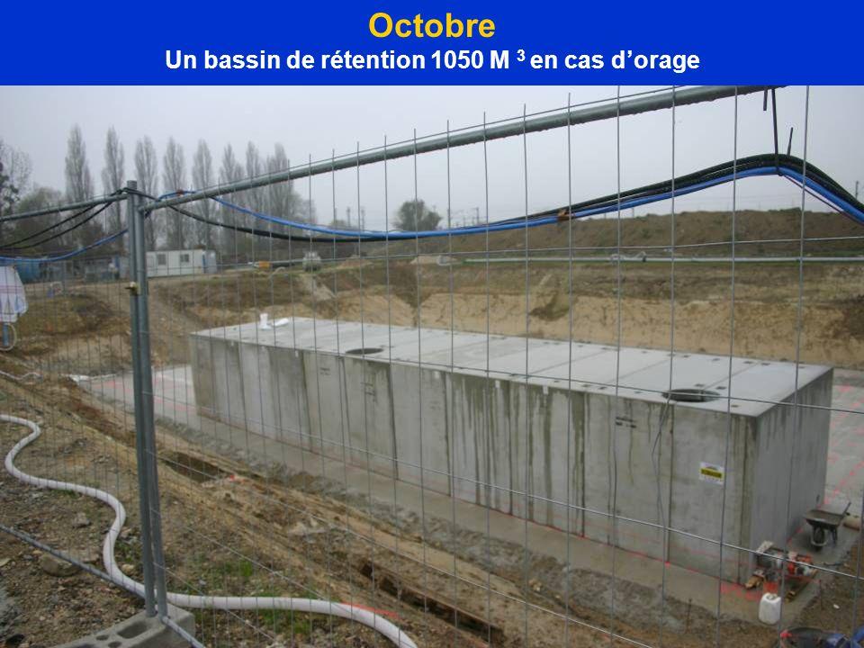 Un bassin de rétention 1050 M 3 en cas d'orage