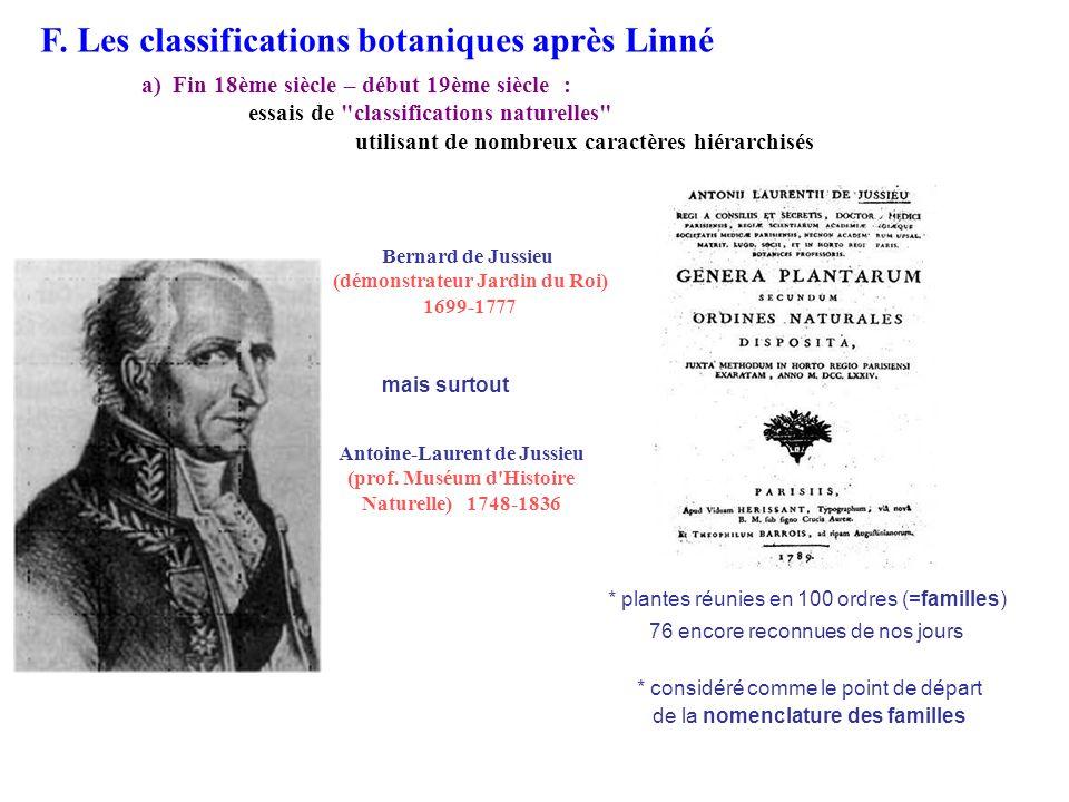 F. Les classifications botaniques après Linné