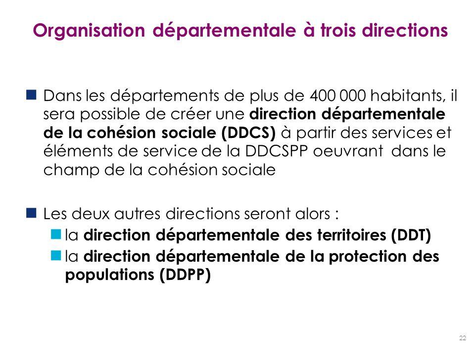 Organisation départementale à trois directions