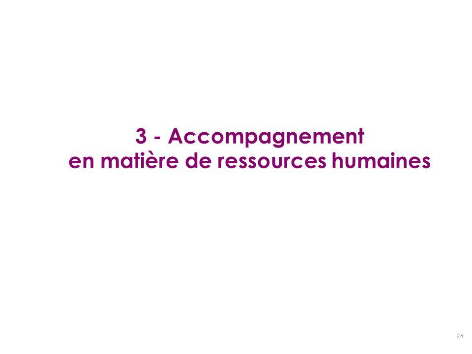 3 - Accompagnement en matière de ressources humaines