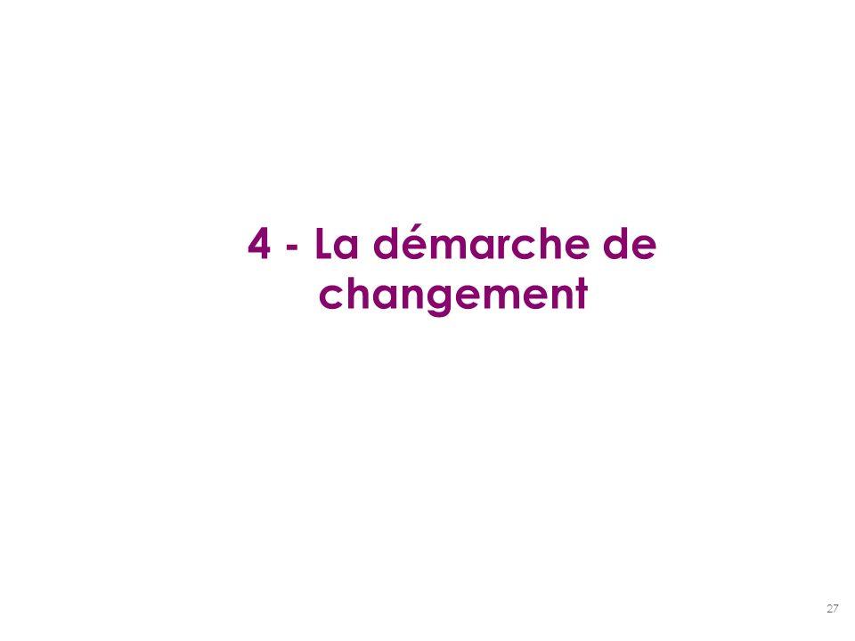 4 - La démarche de changement