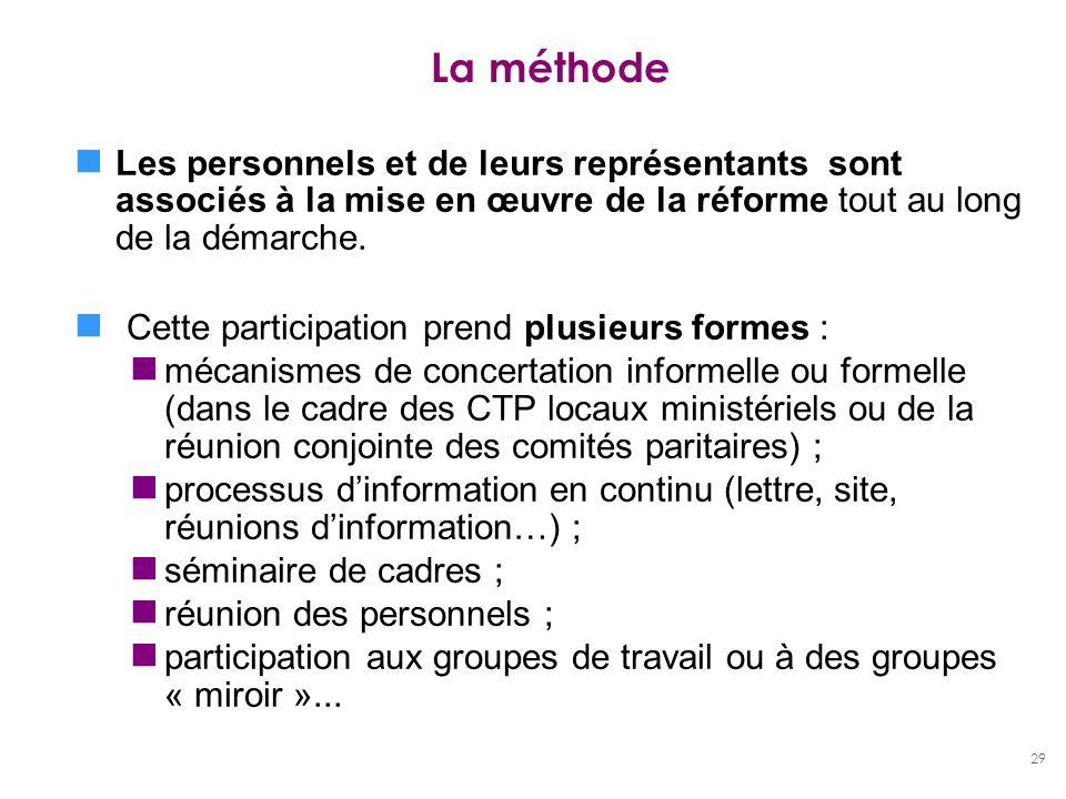 La méthode Les personnels et de leurs représentants sont associés à la mise en œuvre de la réforme tout au long de la démarche.