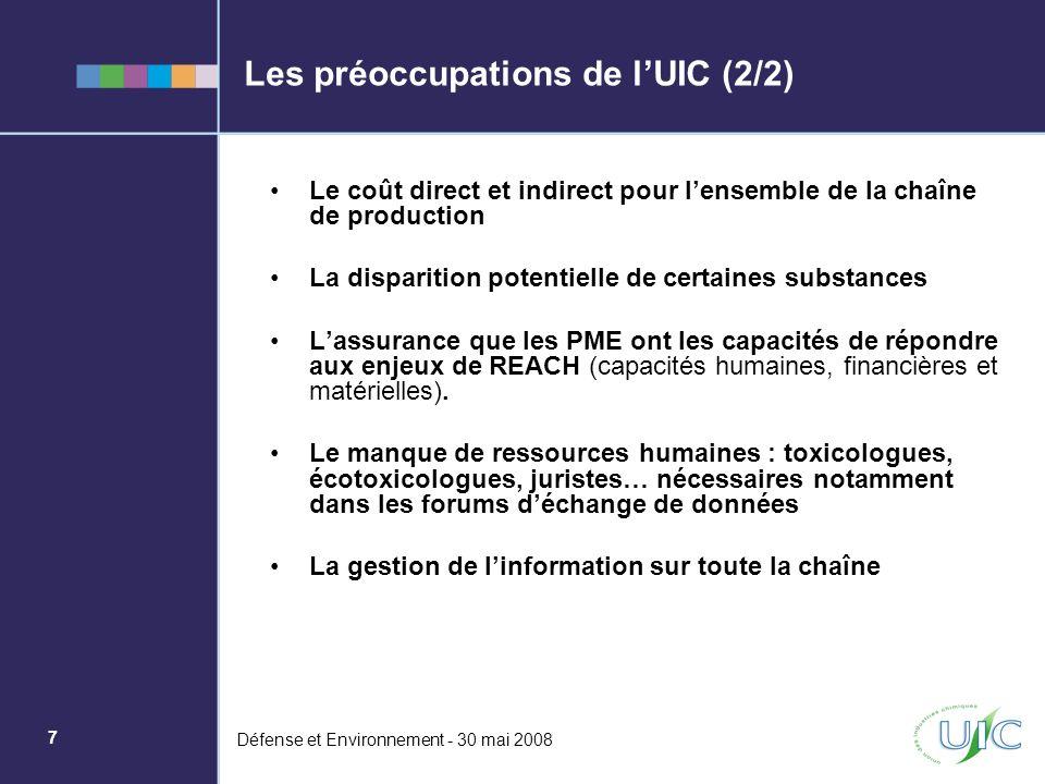 Les préoccupations de l'UIC (2/2)