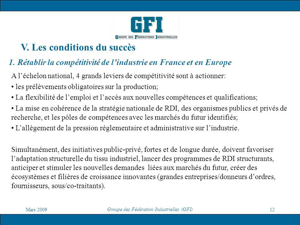 1. Rétablir la compétitivité de l'industrie en France et en Europe