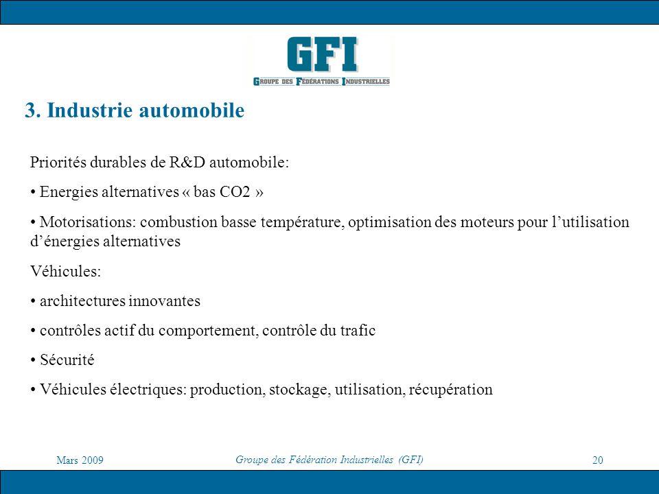 Groupe des Fédération Industrielles (GFI)