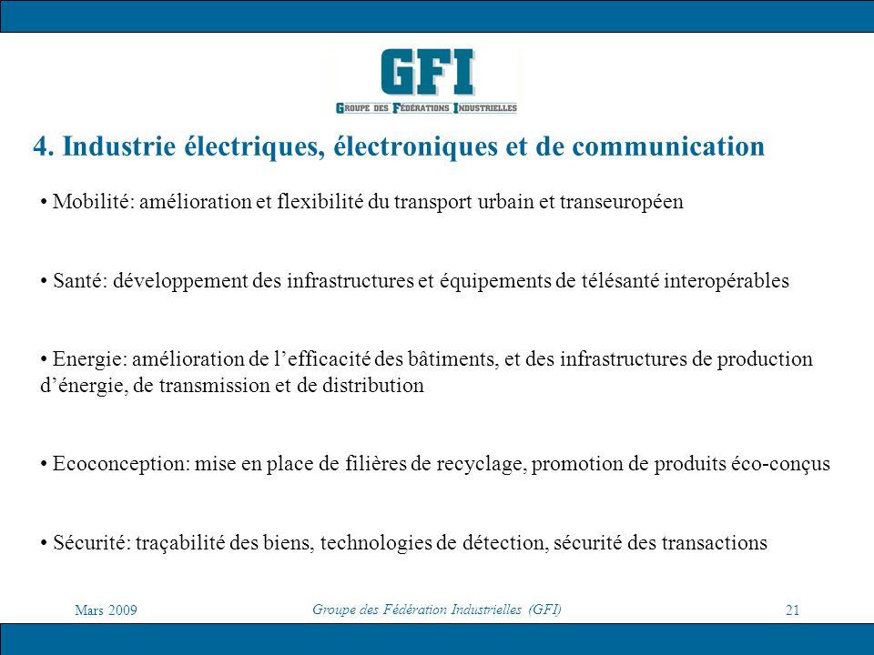 4. Industrie électriques, électroniques et de communication