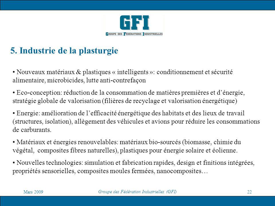 5. Industrie de la plasturgie