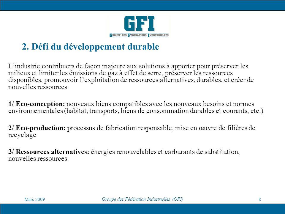 2. Défi du développement durable