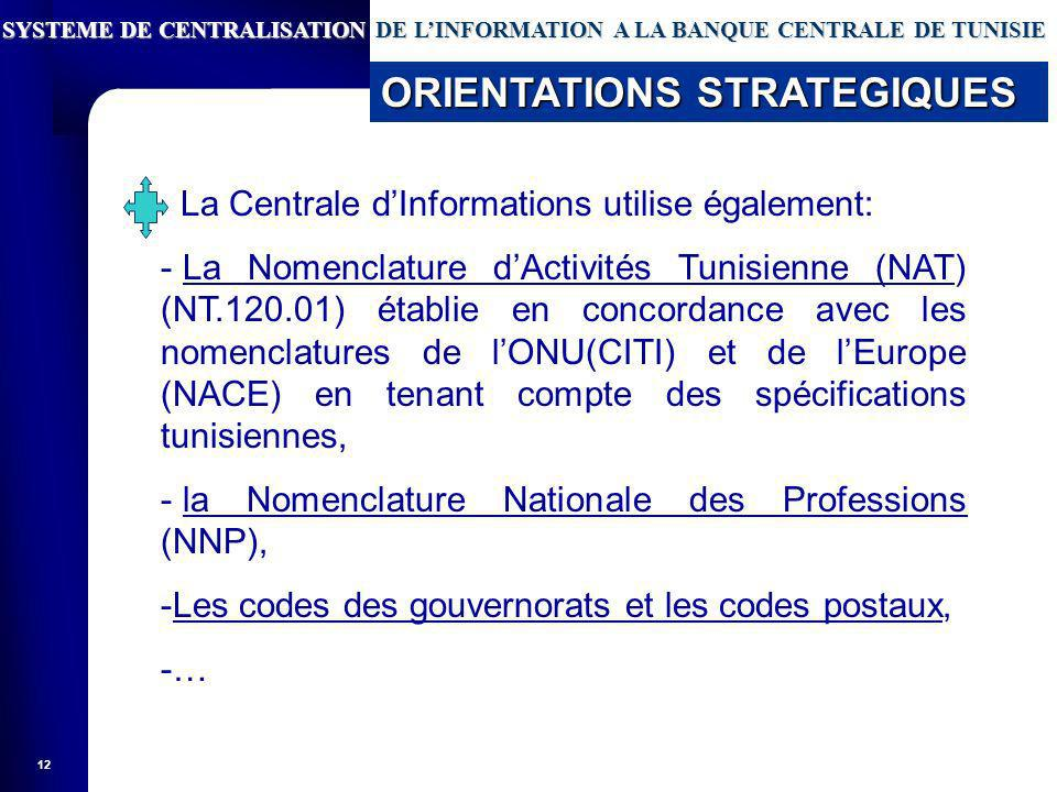 ORIENTATIONS STRATEGIQUES