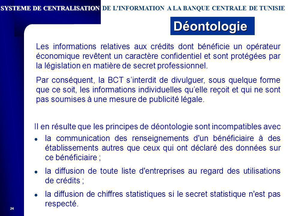 SYSTEME DE CENTRALISATION DE L'INFORMATION A LA BANQUE CENTRALE DE TUNISIE