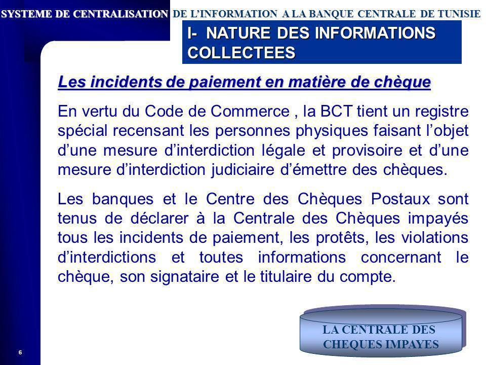 I- NATURE DES INFORMATIONS COLLECTEES