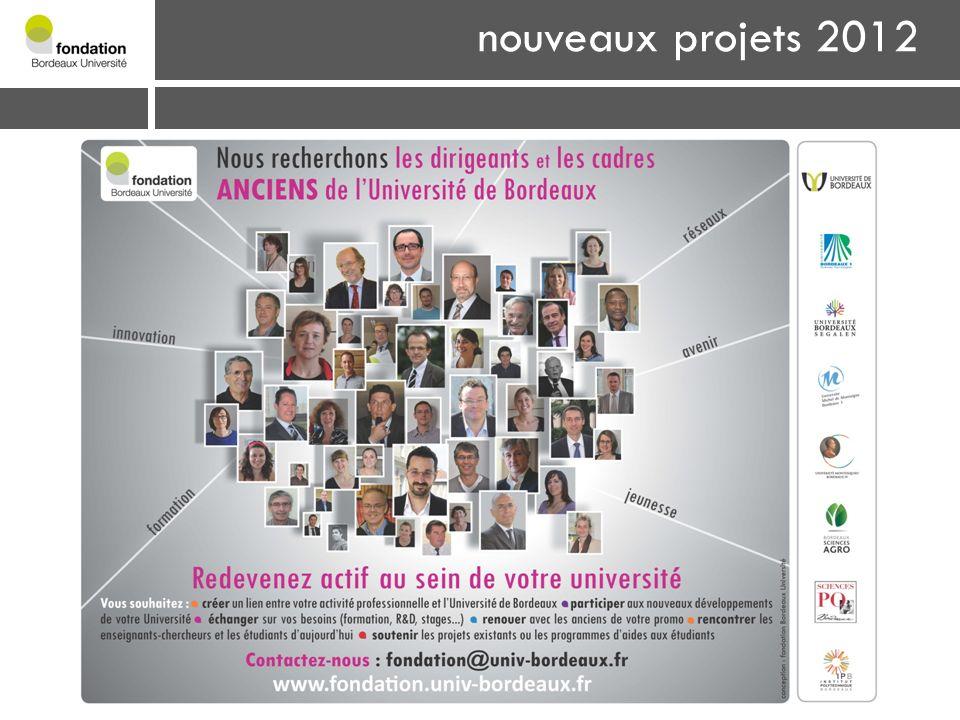 nouveaux projets 2012 fonds d amorçage Groupe d impulsion alumni