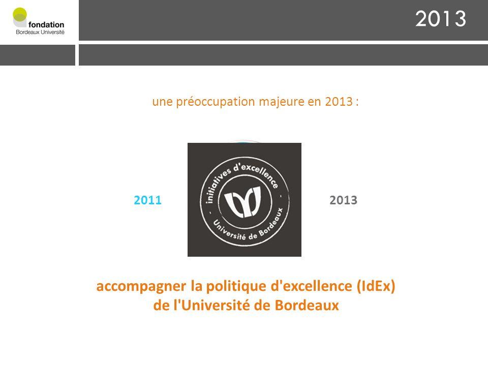 2013 accompagner la politique d excellence (IdEx)